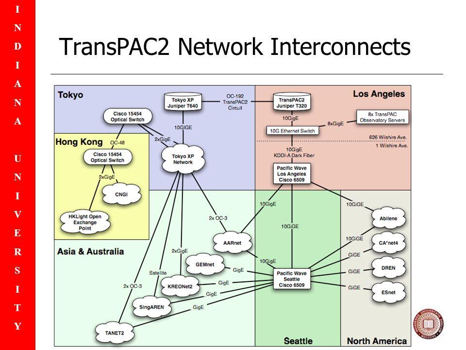 INDIANAUNIVERSITYINDIANAUNIVERSITY TransPAC2 Network Interconnects