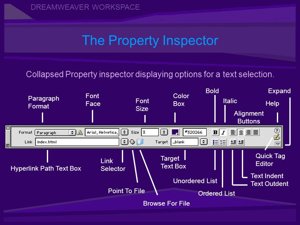 DREAMWEAVER WORKSPACE The Property Inspector Paragraph Format Font Face Hyperlink Path Text Box Quick Tag Editor Link Selector Unordered List Ordered List Target Text Box Font Size Bold Color Box Alignment Buttons Collapsed Property inspector displaying options for a text selection.