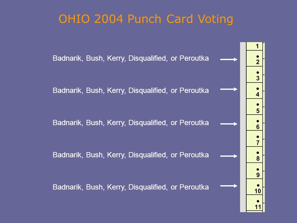 Badnarik, Bush, Kerry, Disqualified, or Peroutka OHIO 2004 Punch Card Voting