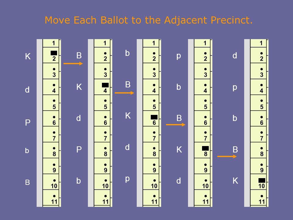 bBKdpbBKdp KdPbBKdPbB BKdPbBKdPb pbBKdpbBKd dpbBKdpbBK Move Each Ballot to the Adjacent Precinct.