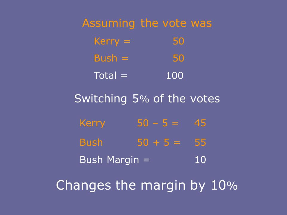 Assuming the vote was Kerry = 50 Bush = 50 Total = 100 Switching 5 % of the votes Kerry 50 – 5 = 45 Bush 50 + 5 = 55 Bush Margin = 10 Changes the margin by 10 %
