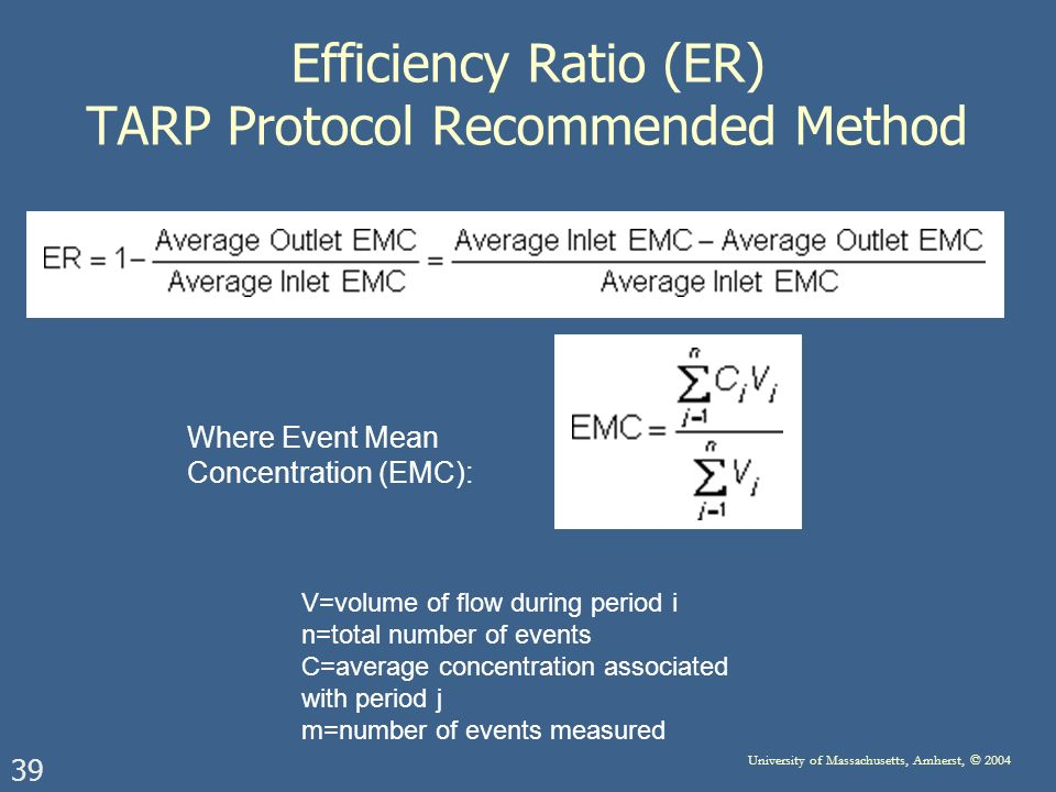 39 University of Massachusetts, Amherst, © 2004 Efficiency Ratio (ER) TARP Protocol Recommended Method Where Event Mean Concentration (EMC): V=volume of flow during period i n=total number of events C=average concentration associated with period j m=number of events measured