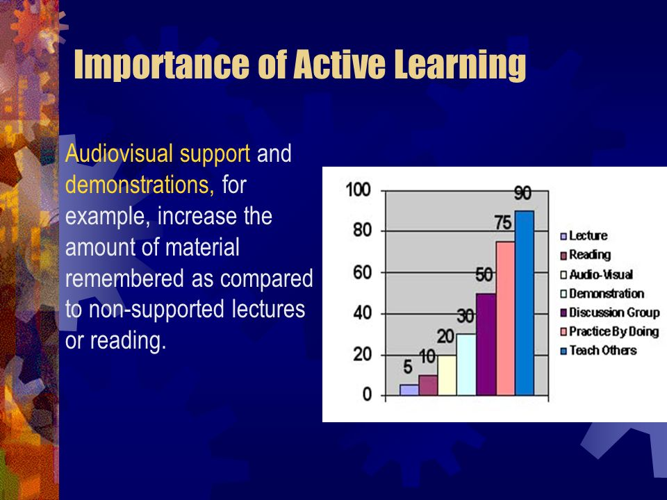 Importance of Active Learning Audiovisual support and demonstrations, for example, increase the amount of material remembered as compared to non-suppo