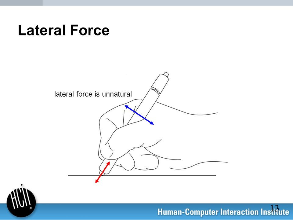 13 Lateral Force lateral force is unnatural