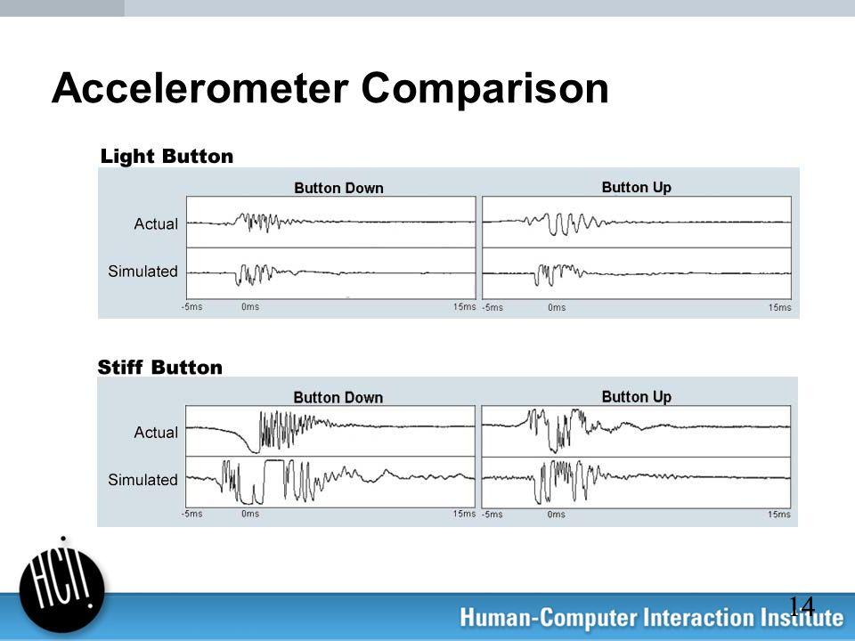 14 Accelerometer Comparison