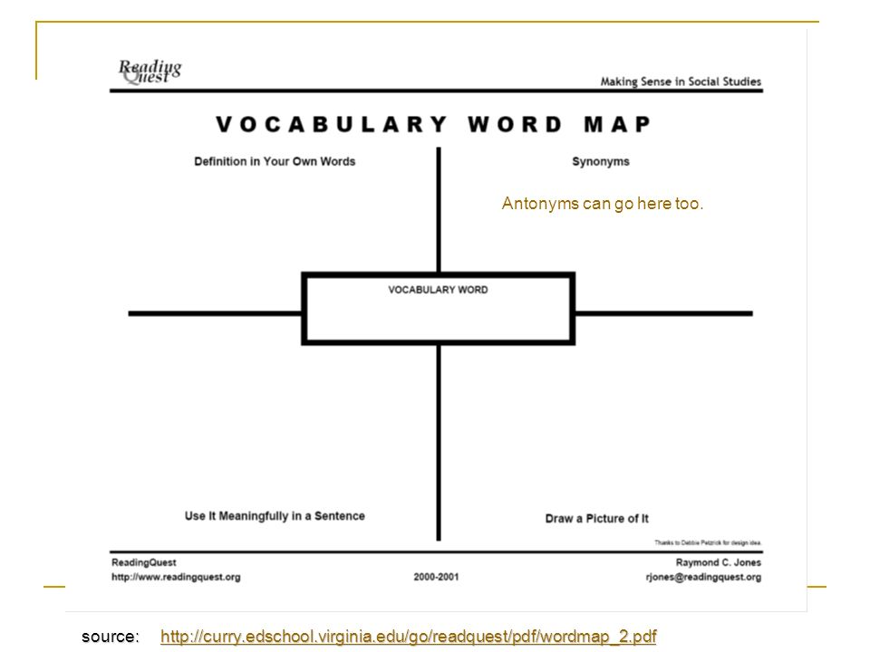 source: http://curry.edschool.virginia.edu/go/readquest/pdf/wordmap_2.pdf http://curry.edschool.virginia.edu/go/readquest/pdf/wordmap_2.pdf Antonyms c