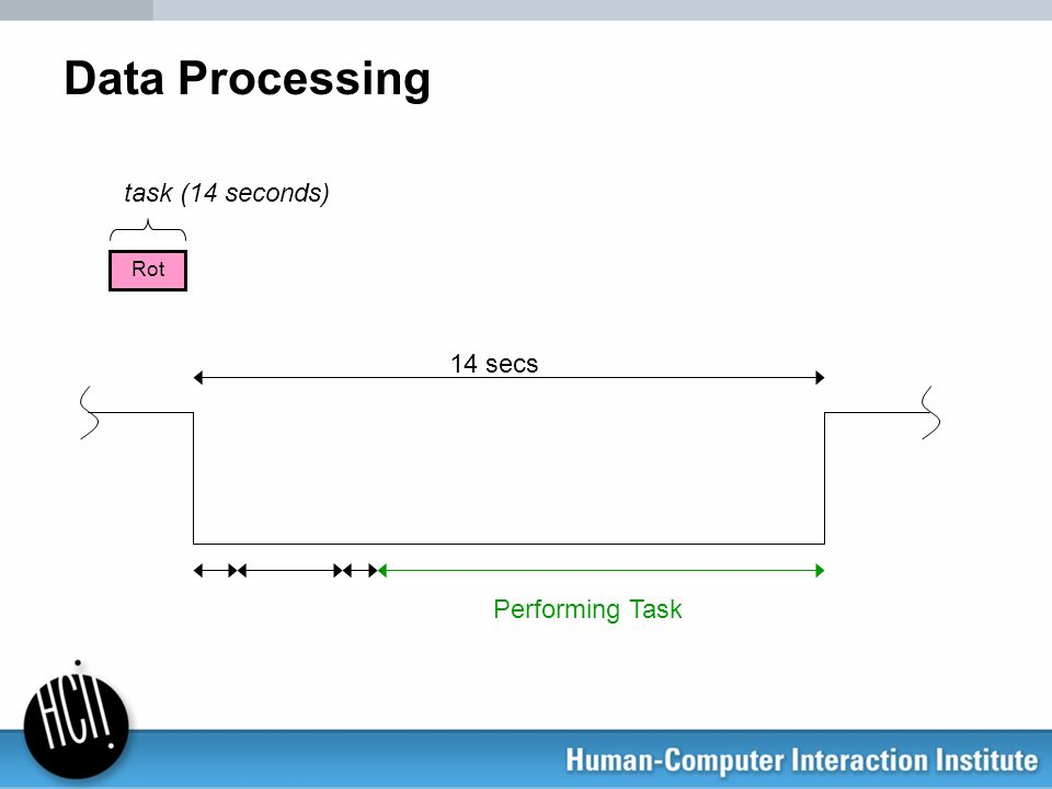 Data Processing 14 secs Performing Task Rot task (14 seconds)