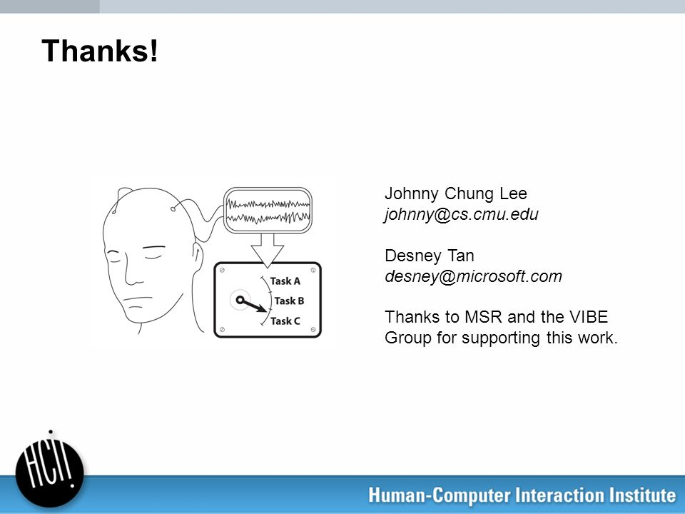 Thanks! Johnny Chung Lee johnny@cs.cmu.edu Desney Tan desney@microsoft.com Thanks to MSR and the VIBE Group for supporting this work.