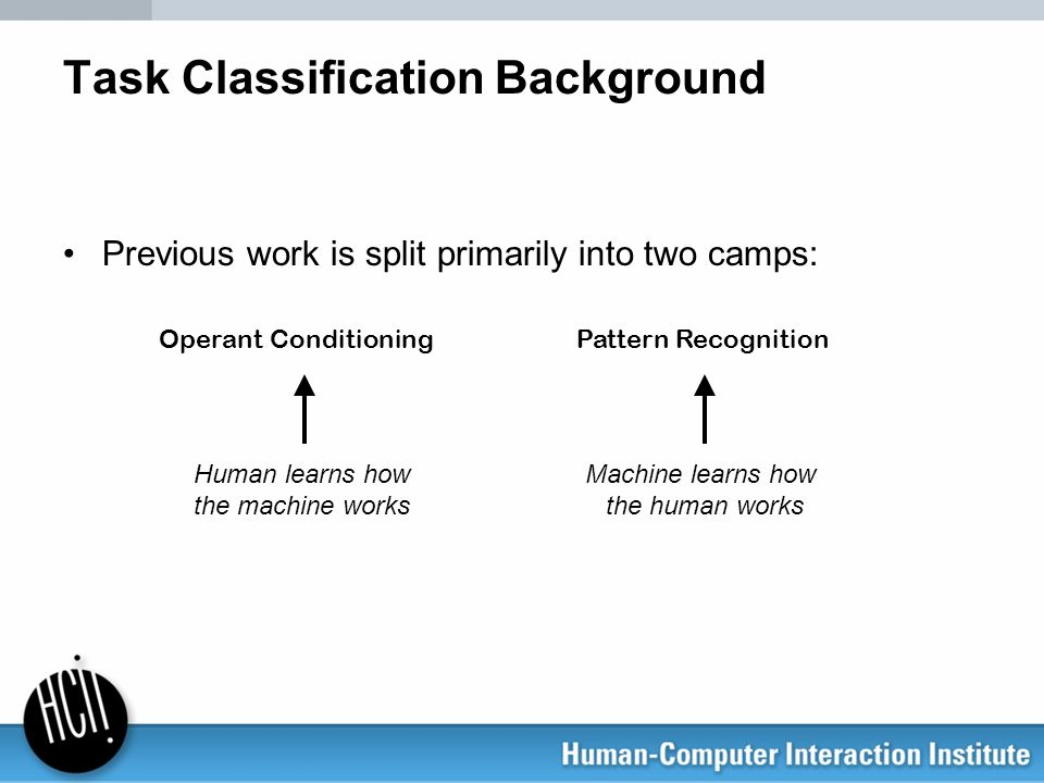 Task Classification Background Previous work is split primarily into two camps: Operant ConditioningPattern Recognition Human learns how the machine w
