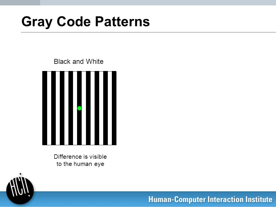 Gray Code Patterns Black and White Difference is visible to the human eye