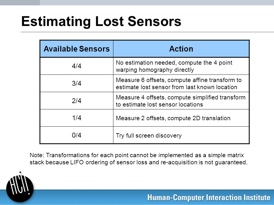 Estimating Lost Sensors Available SensorsAction 4/4 No estimation needed, compute the 4 point warping homography directly 3/4 Measure 6 offsets, compu