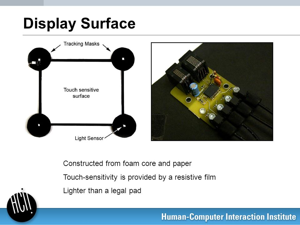 Display Surface Constructed from foam core and paper Touch-sensitivity is provided by a resistive film Lighter than a legal pad
