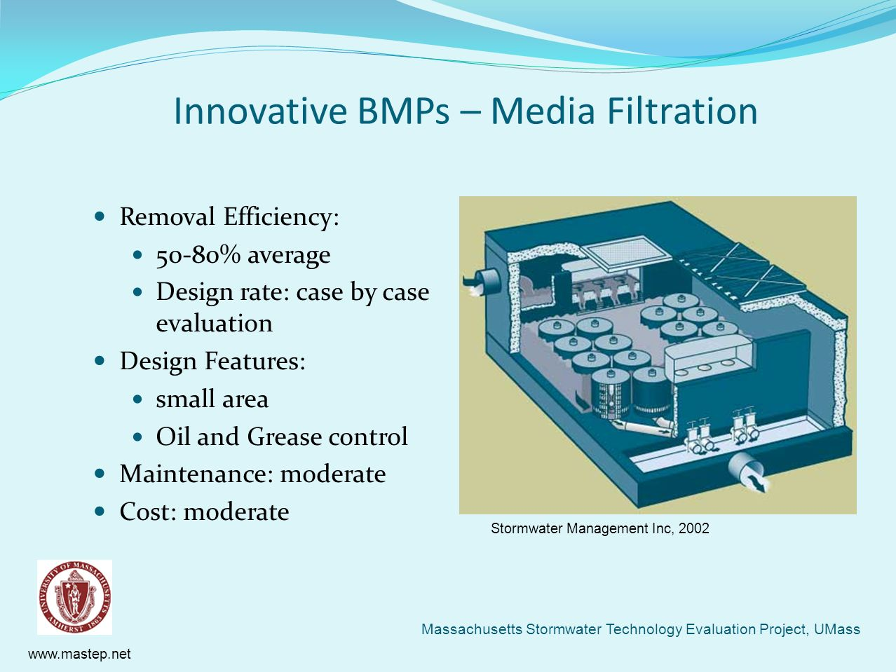 www.mastep.net Innovative BMPs – Media Filtration Removal Efficiency: 50-80% average Design rate: case by case evaluation Design Features: small area