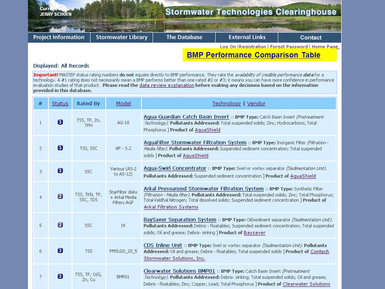 Massachusetts Stormwater Technology Evaluation Project, UMass BMP Performance Comparison Table