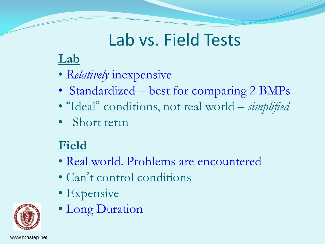 www.mastep.net Lab vs. Field Tests Lab Relatively inexpensive Standardized – best for comparing 2 BMPs Ideal conditions, not real world – simplified S
