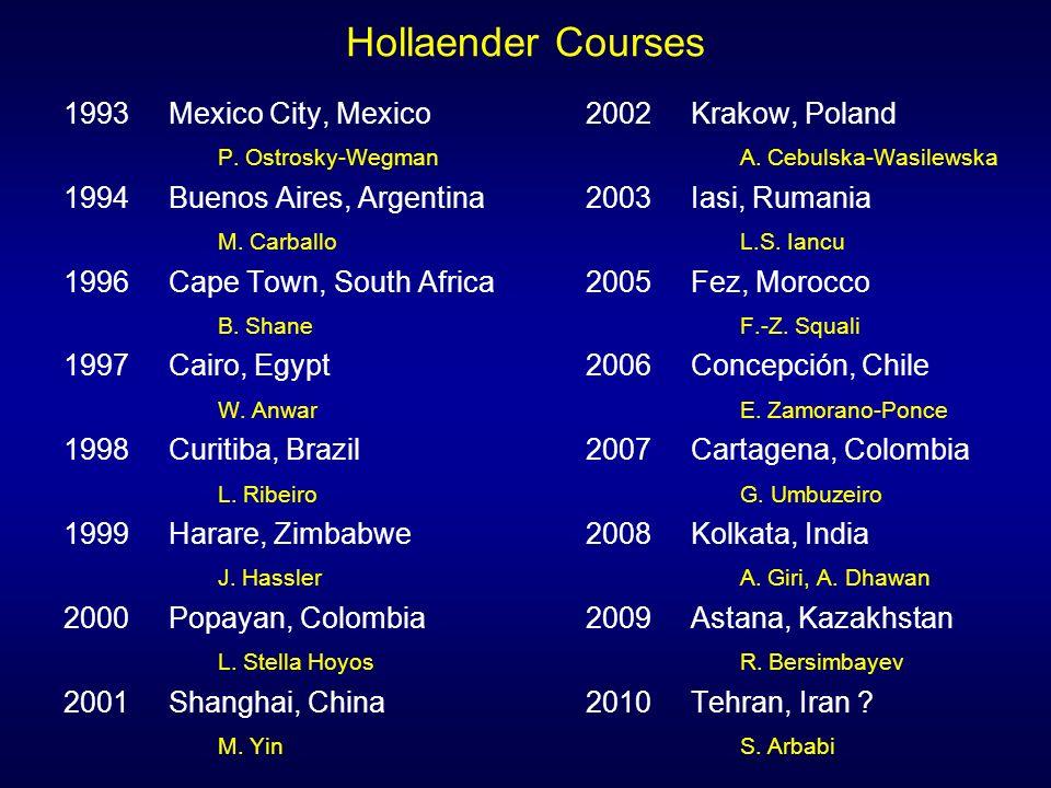 Hollaender Courses 1993 Mexico City, Mexico P. Ostrosky-Wegman 1994Buenos Aires, Argentina M. Carballo 1996Cape Town, South Africa B. Shane 1997Cairo,