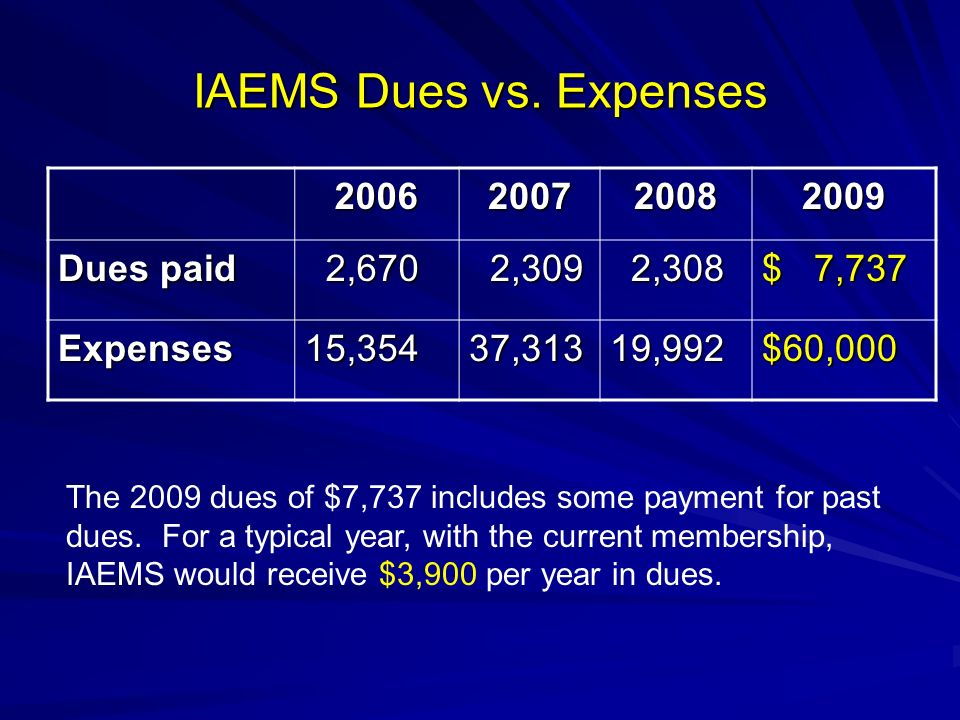 IAEMS Dues vs.
