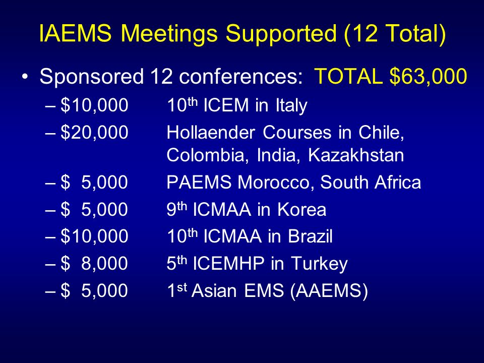 IAEMS Meetings Supported (12 Total) Sponsored 12 conferences: TOTAL $63,000 –$10,00010 th ICEM in Italy –$20,000Hollaender Courses in Chile, Colombia, India, Kazakhstan –$ 5,000 PAEMS Morocco, South Africa –$ 5,0009 th ICMAA in Korea –$10,00010 th ICMAA in Brazil –$ 8,0005 th ICEMHP in Turkey –$ 5,0001 st Asian EMS (AAEMS)