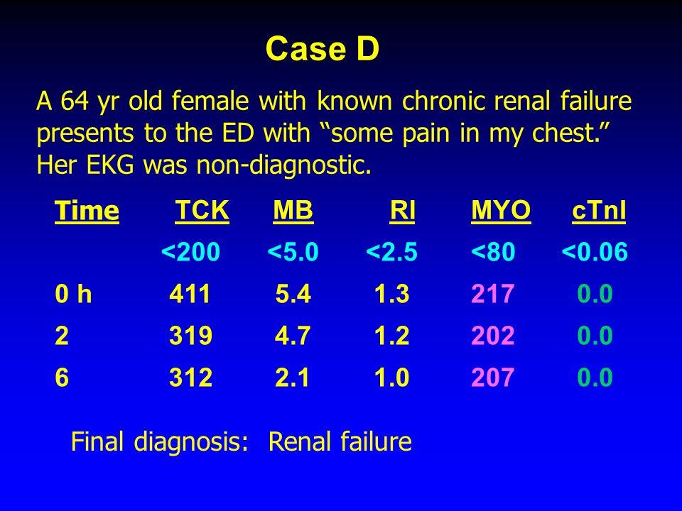 Case D 0.02071.02.13126 0.02021.24.73192 0.02171.35.44110 h <0.06<80<2.5<5.0<200 cTnI MYO RIMB TCK Time A 64 yr old female with known chronic renal fa