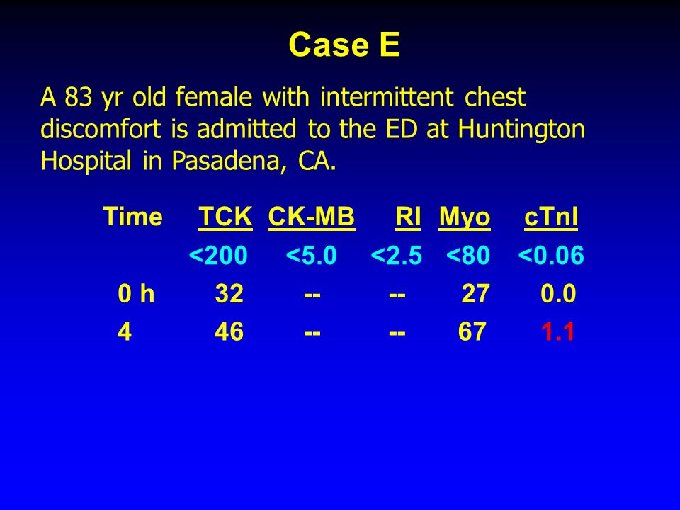 Case E 1.1 67-- 46 4 0.0 27-- 32 0 h <0.06 <80<2.5<5.0<200 cTnIMyo RICK-MB TCKTime A 83 yr old female with intermittent chest discomfort is admitted to the ED at Huntington Hospital in Pasadena, CA.
