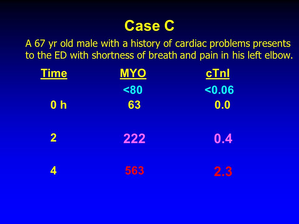 Case C 2.3 563 4 0.4 222 2 0.0 63 0 h cTnI <0.06 MYO <80 Time A 67 yr old male with a history of cardiac problems presents to the ED with shortness of breath and pain in his left elbow.
