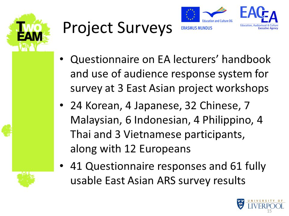 15 Project Surveys Questionnaire on EA lecturers handbook and use of audience response system for survey at 3 East Asian project workshops 24 Korean, 4 Japanese, 32 Chinese, 7 Malaysian, 6 Indonesian, 4 Philippino, 4 Thai and 3 Vietnamese participants, along with 12 Europeans 41 Questionnaire responses and 61 fully usable East Asian ARS survey results