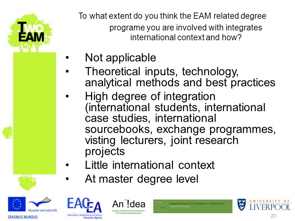 20 To what extent do you think the EAM related degree programe you are involved with integrates international context and how.