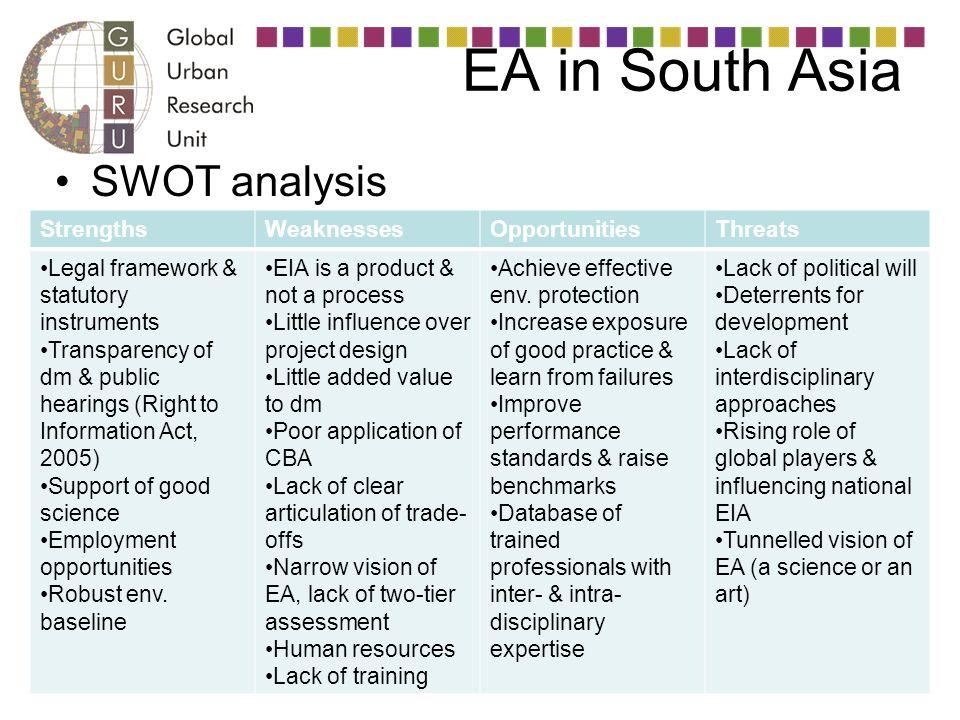 EA in South Asia SWOT analysis StrengthsWeaknessesOpportunitiesThreats Legal framework & statutory instruments Transparency of dm & public hearings (R