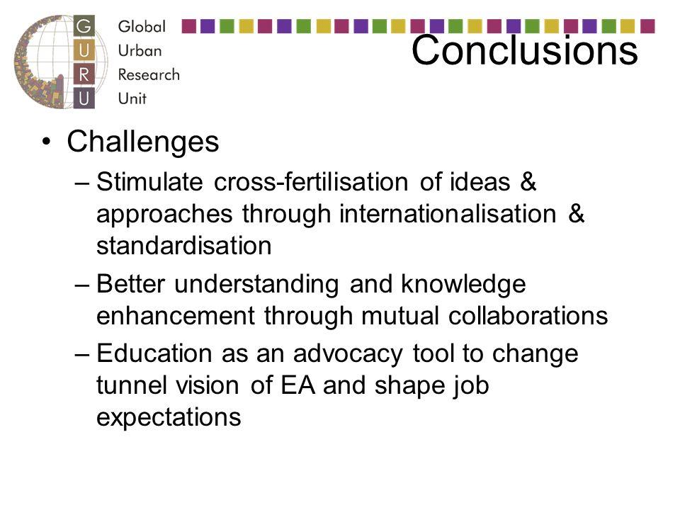 Conclusions Challenges –Stimulate cross-fertilisation of ideas & approaches through internationalisation & standardisation –Better understanding and k