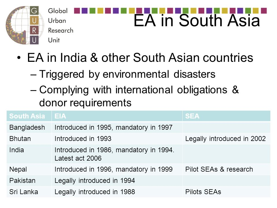 EA in South Asia EA in India & other South Asian countries –Triggered by environmental disasters –Complying with international obligations & donor req