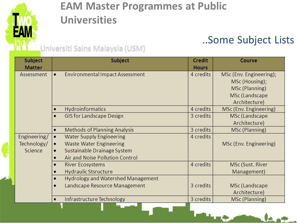 23-24 Sept 2010, University of Graz, Austria Universiti Sains Malaysia (USM) Subject Matter SubjectCredit Hours Course Assessment Environmental Impact Assessment 4 creditsMSc (Env.