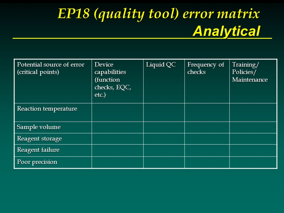 EP18 (quality tool) error matrix Analytical Potential source of error (critical points) Device capabilities (function checks, EQC, etc.) Liquid QC Frequency of checks Training/Policies/Maintenance Reaction temperature Sample volume Reagent storage Reagent failure Poor precision