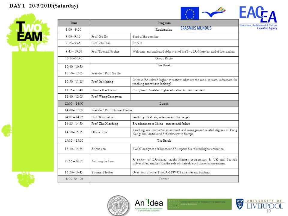 10 TimeProgram 8:00 – 9:00Registration 9:00– 9:15Prof.