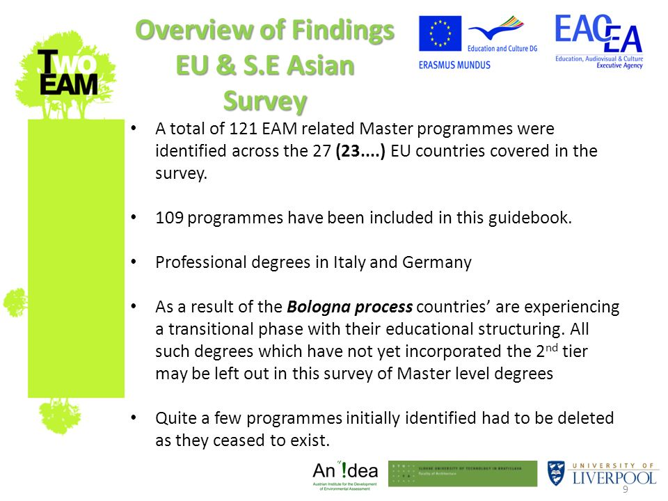 9 A total of 121 EAM related Master programmes were identified across the 27 (23....) EU countries covered in the survey. 109 programmes have been inc