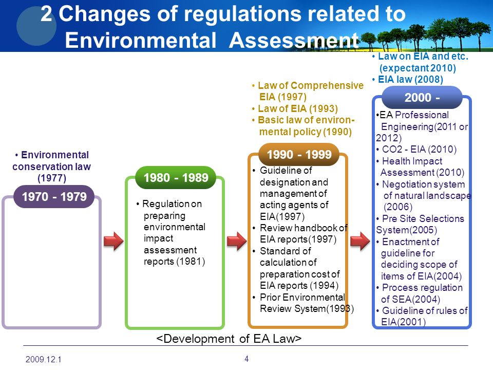 2 Changes of regulations related to Environmental Assessment 1980 - 1989 1990 - 1999 2000 - 1970 - 1979 Environmental conservation law (1977) Regulation on preparing environmental impact assessment reports (1981) Guideline of designation and management of acting agents of EIA(1997) Review handbook of EIA reports(1997) Standard of calculation of preparation cost of EIA reports (1994) Prior Environmental Review System(1993) EA Professional Engineering(2011 or 2012) CO2 - EIA (2010) Health Impact Assessment (2010) Negotiation system of natural landscape (2006) Pre Site Selections System(2005) Enactment of guideline for deciding scope of items of EIA(2004) Process regulation of SEA(2004) Guideline of rules of EIA(2001) Law of Comprehensive EIA (1997) Law of EIA (1993) Basic law of environ- mental policy (1990) Law on EIA and etc.