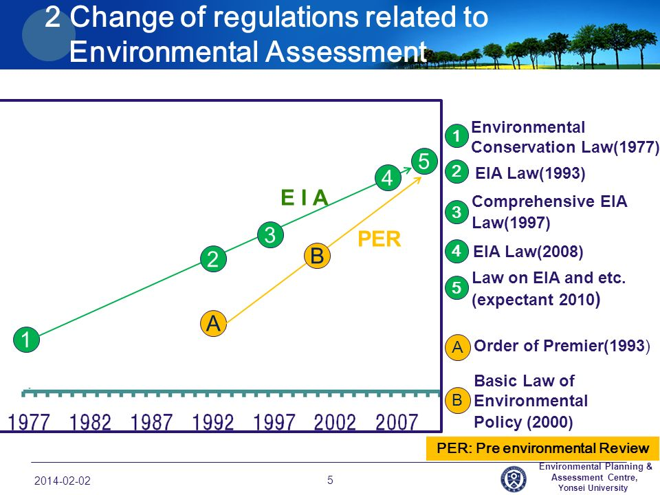 2 Change of regulations related to Environmental Assessment A 1 Environmental Conservation Law(1977) Comprehensive EIA Law(1997) Law on EIA and etc.