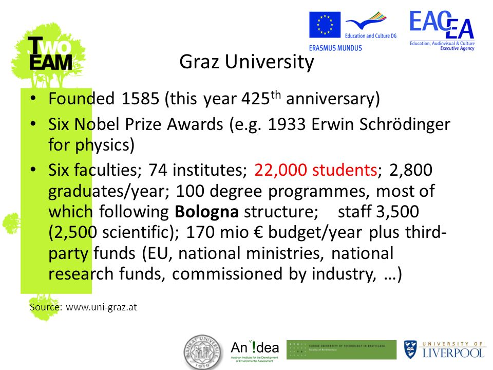 Graz University Founded 1585 (this year 425 th anniversary) Six Nobel Prize Awards (e.g.