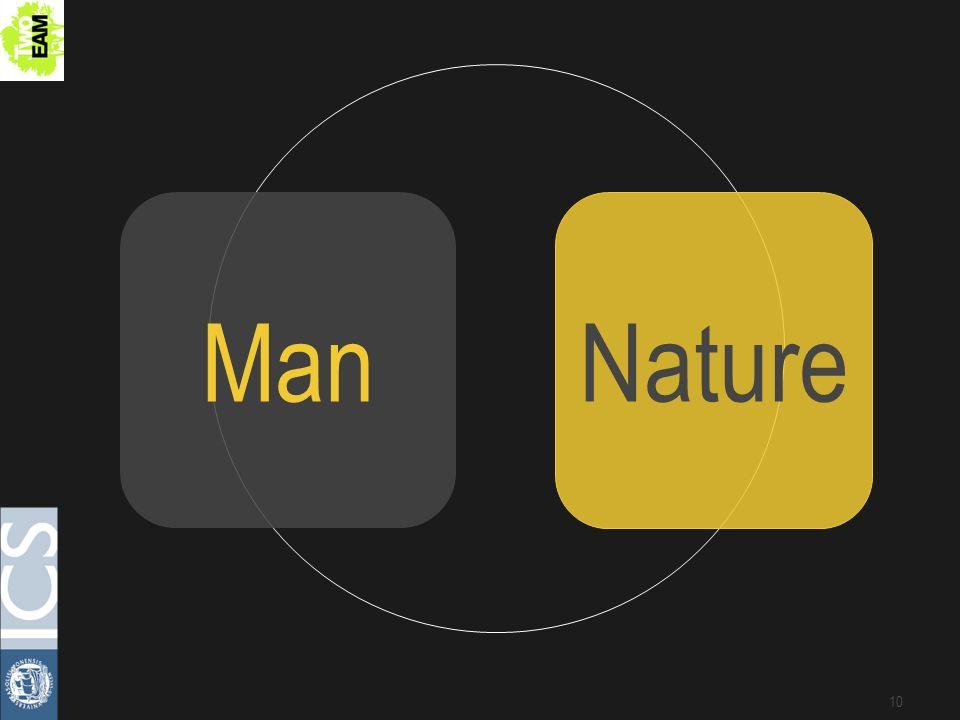 10 Man Nature