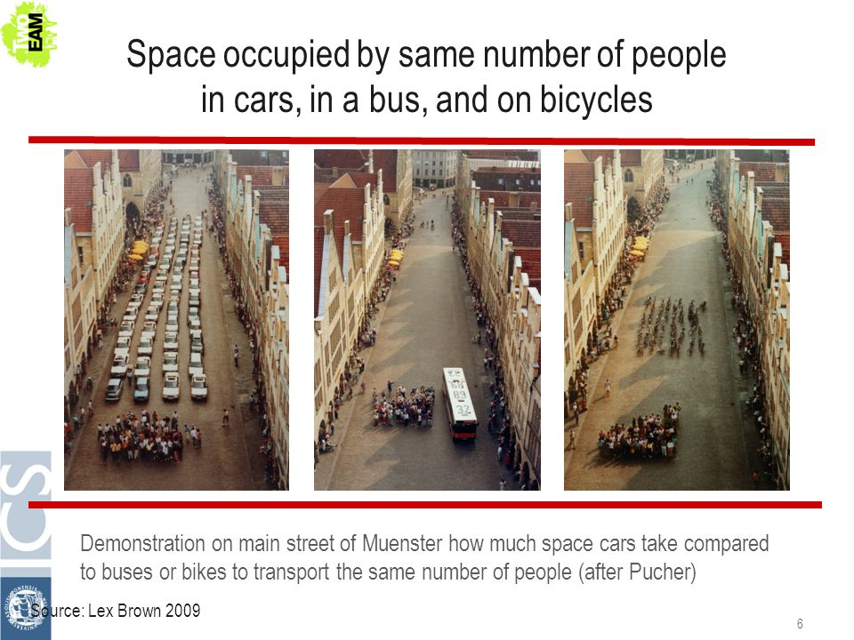 Space occupied by same number of people in cars, in a bus, and on bicycles Demonstration on main street of Muenster how much space cars take compared to buses or bikes to transport the same number of people (after Pucher) Source: Lex Brown 2009 6