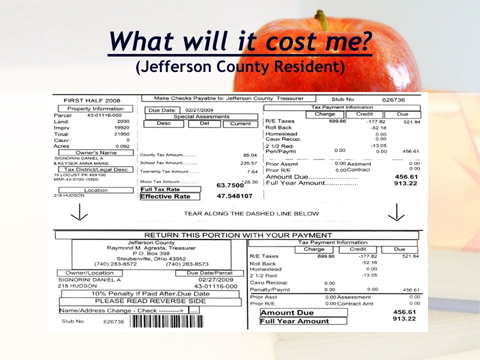 What will it cost me? (Jefferson County Resident)