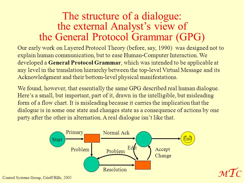 MTCMTC Control Systems Group, Crieff Hills, 2005 The structure of a dialogue: the external Analysts view of the General Protocol Grammar (GPG) Our ear