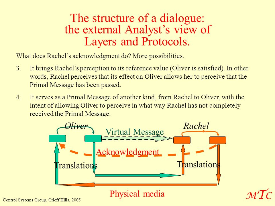 MTCMTC Control Systems Group, Crieff Hills, 2005 The structure of a dialogue: the external Analysts view of Layers and Protocols. What does Rachels ac