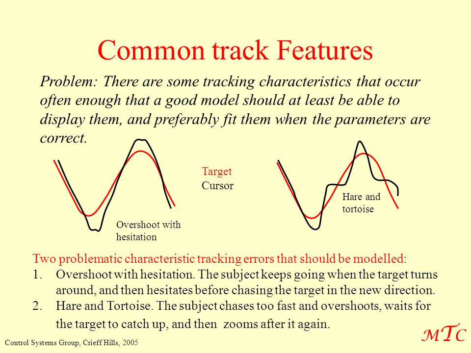 MTCMTC Control Systems Group, Crieff Hills, 2005 Common track Features Two problematic characteristic tracking errors that should be modelled: 1.Overshoot with hesitation.