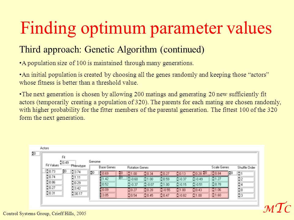 MTCMTC Control Systems Group, Crieff Hills, 2005 Finding optimum parameter values Third approach: Genetic Algorithm (continued) A population size of 100 is maintained through many generations.