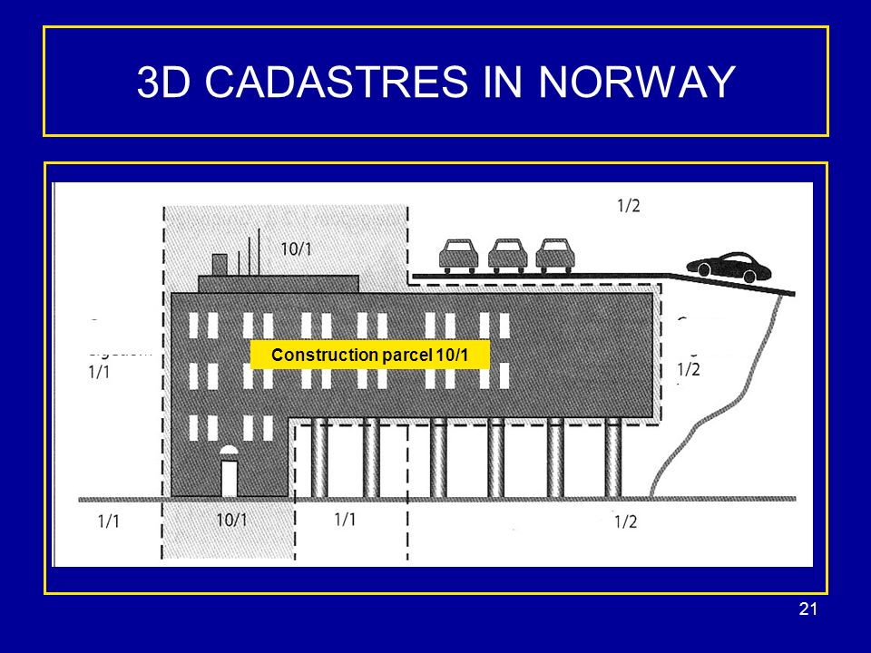 21 3D CADASTRES IN NORWAY Construction parcel 10/1
