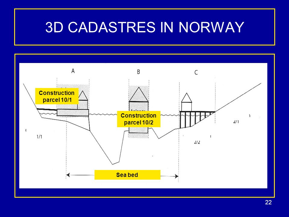 22 3D CADASTRES IN NORWAY Sea bed Construction parcel 10/1 Construction parcel 10/2