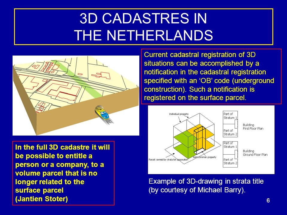 6 3D CADASTRES IN THE NETHERLANDS Example of 3D-drawing in strata title (by courtesy of Michael Barry). In the full 3D cadastre it will be possible to