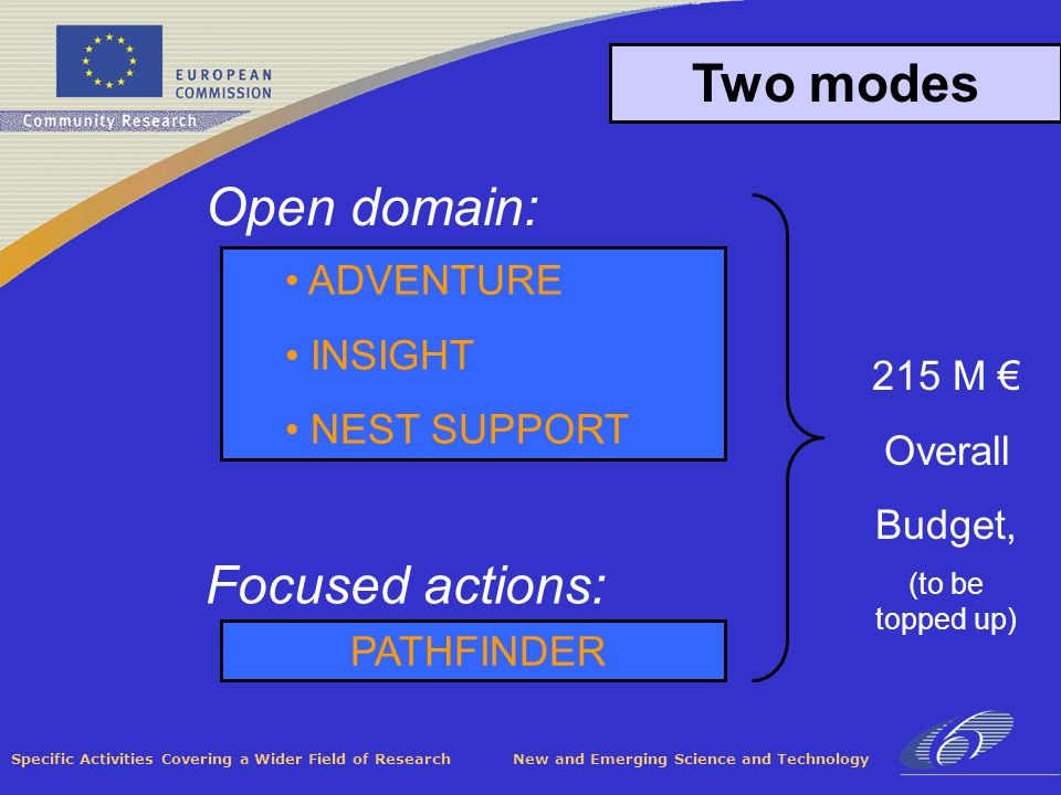 Specific Activities Covering a Wider Field of Research New and Emerging Science and Technology Two modes Open domain: Focused actions: 215 M Overall Budget, (to be topped up) ADVENTURE INSIGHT NEST SUPPORT PATHFINDER