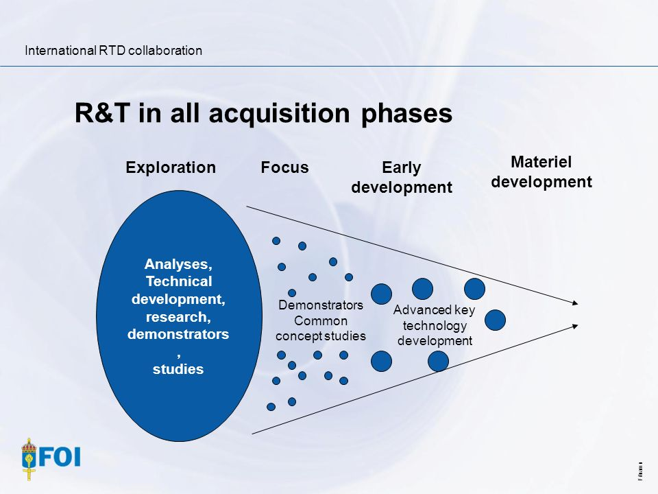 International RTD collaboration Filnamn R&T in all acquisition phases Analyses, Technical development, research, demonstrators, studies ExplorationFoc