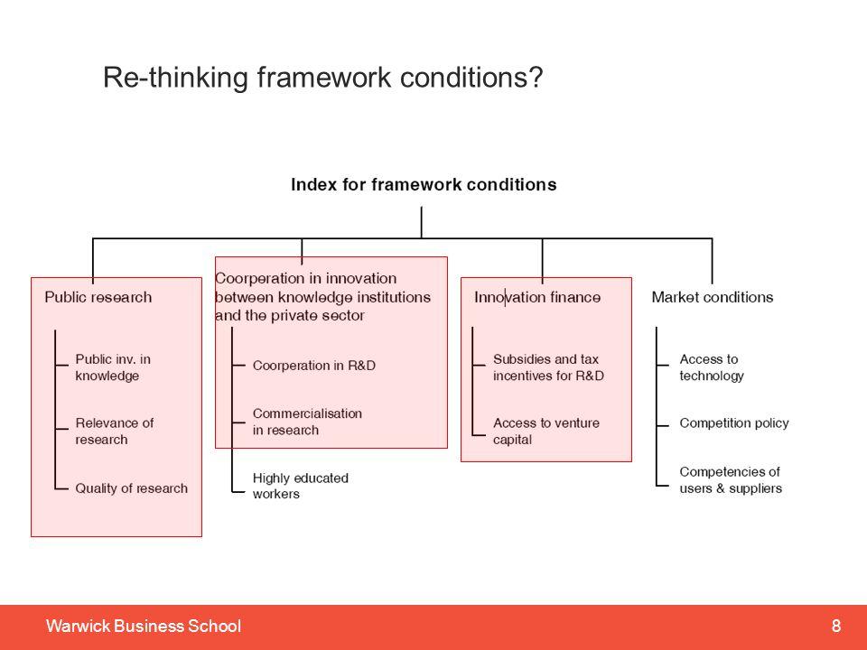 8Warwick Business School Re-thinking framework conditions